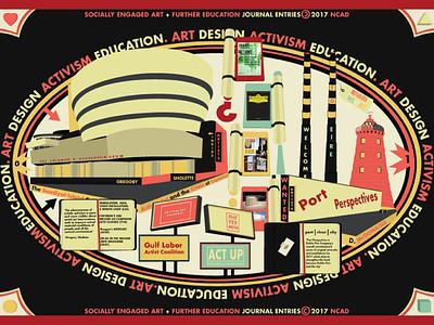 Socially Engaged Art Practice man yes ireland dublin port sholette gregory education design activism art