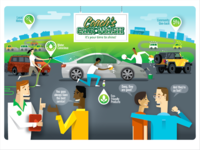 Carwash Simple