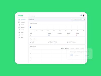 Frisbo - Dashboard navigation dashboard navigation interactive ui ux animation