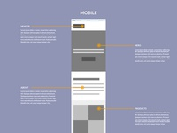 Sample Mobile Wireframe