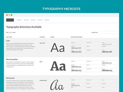 Typography Microsite typography xd website ui ux desktop wireframes