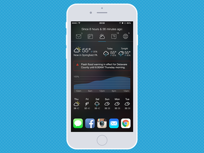 iOS Widget-based Quick Glance app - Weather View