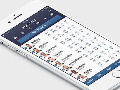DailyUI - Leaderboard NFL RedZone iOS App ios redzone nfl fantasy players leaderboard app ux ui dailyui
