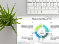 Management Teamwork Template | Free Download