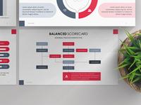 Balanced Scorecard Presentation Template | Free Download