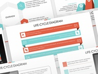 Life-Cycle Diagram Presentation Template | Free Download