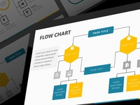 Flow Chart  Presentation Template | Free Download