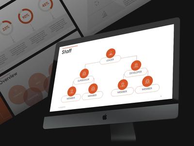 7S Framework Presentation Template | Free Download corporatedesign presentationdesign 24slides download free branding presentations graphicdesign corporateidentity