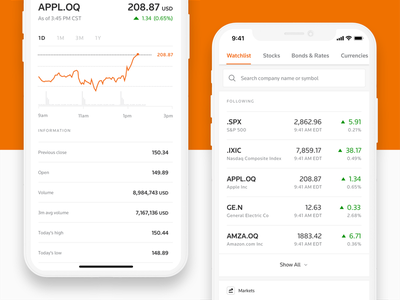 Reuters News Markets stocks markets mobile personalized cards feed reuters news real news