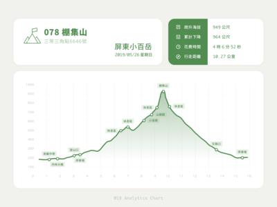 #018 Analytics Chart