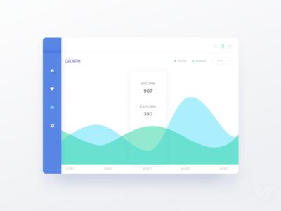 Money Dashboard banking wallet money commerce ui stats green data  graph dashboard chart app analytics