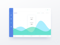 Money Dashboard