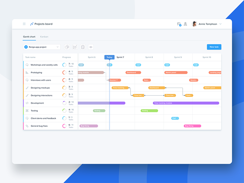 project management tool ui by marcin janas dribbble dribbble