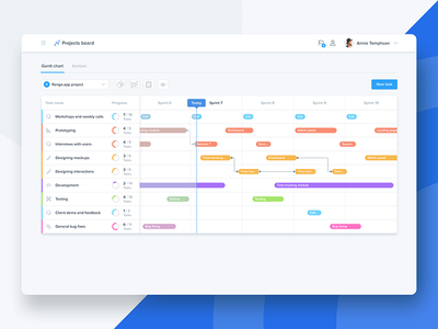 Project management tool UI ui gantt chart tool user interface  design  timeline  status  schedule  overview  event dashboard