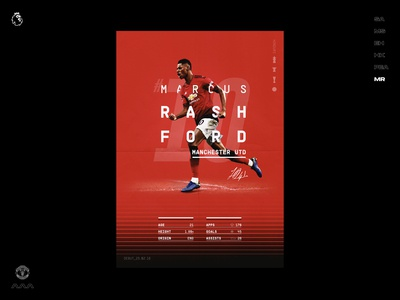 The Top 6 - Marcus Rashford