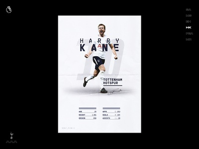 The Top 6 - Harry Kane