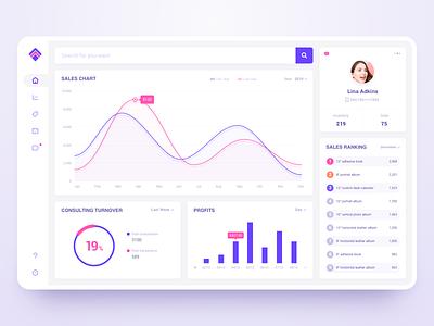 Sales Data web ui chart sales dashboard design ui