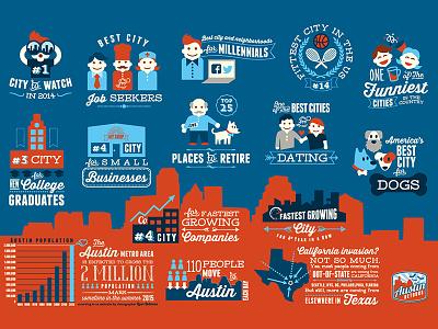 Austin Detours infographic statistics city tour van tour detours austin detours austin infographics