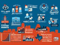 Austin Detours infographic