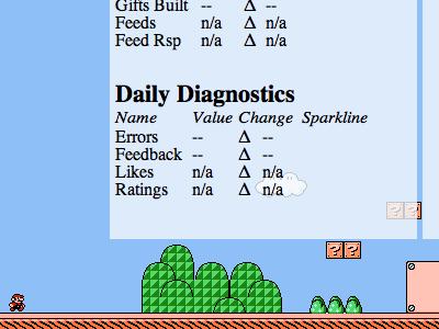 Mario Analytics mario analytics super mario