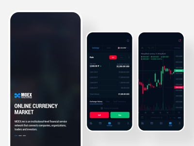 Currency Exchange app user interface user experience online market fintech rate exchange currency design mobile app app application clean ui ux