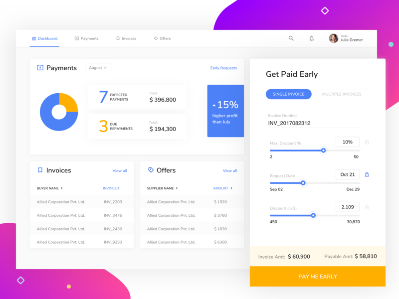 Dashboard - Payments fintech finance web app home offer invoice profile user management chart slider ux ui dashboard ui dashboard payment