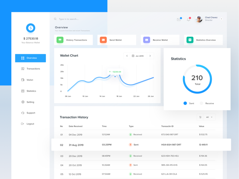 Wallet Dashboard crypto wallet fintech finance income transaction homepage cards ui business profile website money clean ios design dashboard simple card