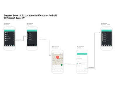 DeseretBook - Add Location Notification app mobile architecture information ux experience flow user