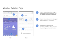 Google Now Redesigned - Weather Detailed Page