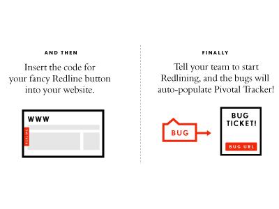 Redline The Visual Bug Tracker Tool By Stephanie Chen Gulla
