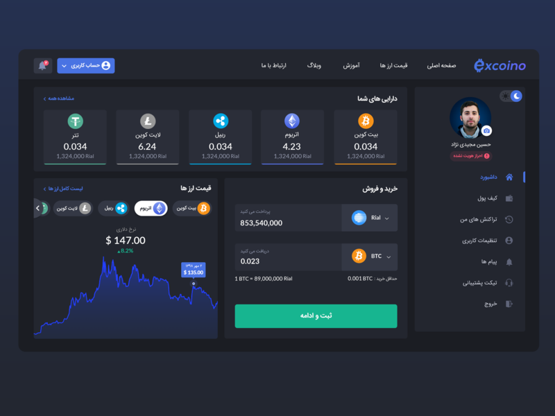 Cryptocurrency dashboard crypto exchange crypto wallet ux design ui design web design dashboard dark theme bitcoin cryptocurrency