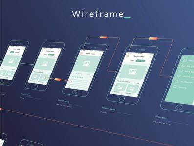 Health app  Wireframe