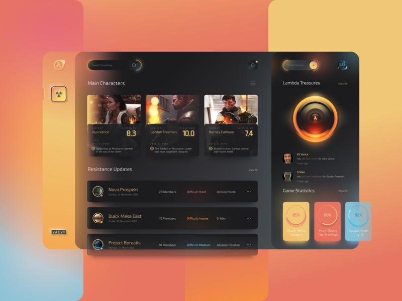Half Life Dashboard figmadesign figma userinterface half-life dashboard app dashboard design dashboard ui dashboard