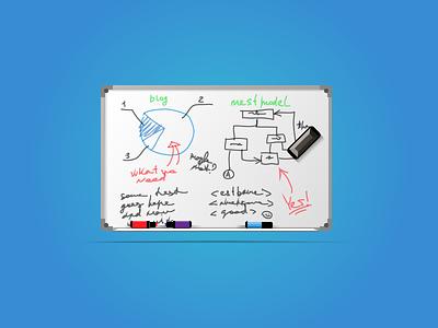 Discussion board icon for website marker board discussion set site web icon