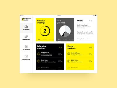 Raiffaisen Tablet App for salespersons salesperson sales ipad tablet app raiffaisen bank yellow landing dashboard financial ui design