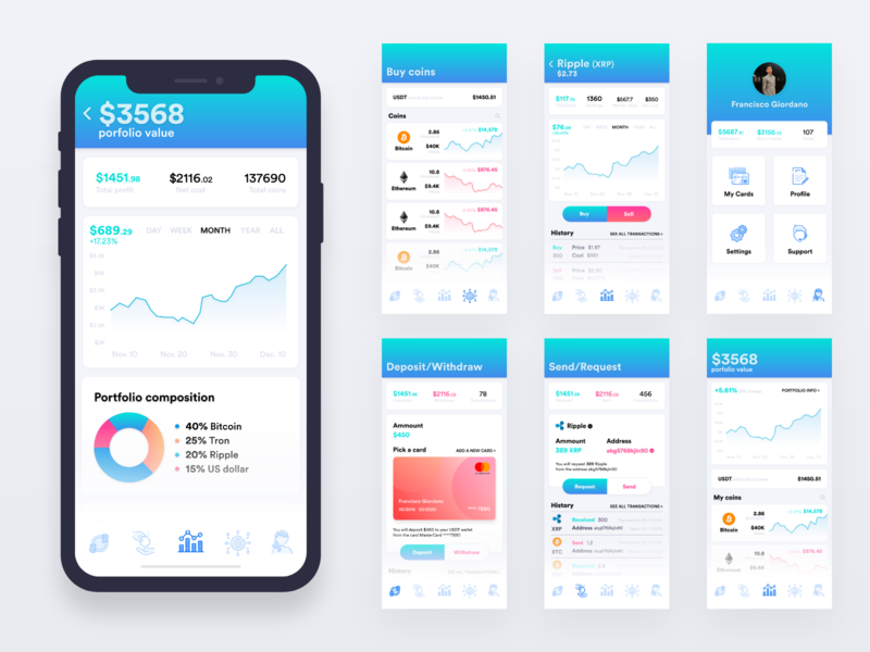 Crypto Wallet | Portfolio Info & More! adobe xd chart wallet crypto adobe-xd user interface user experience ux ui