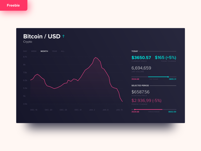 Freebie - Stock Dashboard | Dark Theme dashboard free freebie adobe xd chart design bitcoin crypto adobe-xd user interface user experience ux ui
