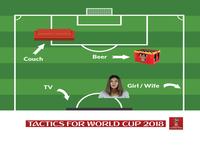 Wc Tactics 2018