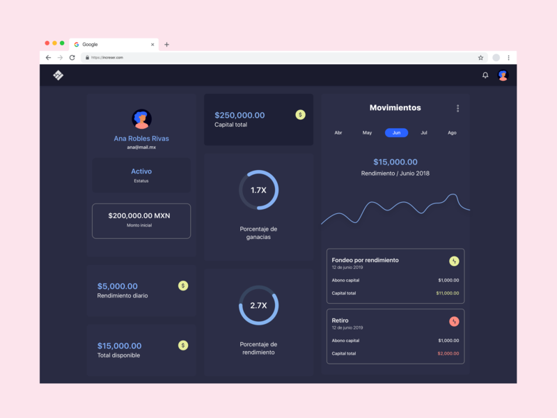 Increser web dashboard ui ui design