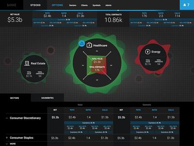 Options data monitor - opt2 dashboard stocks options data work in progress