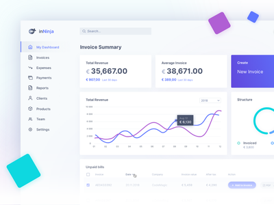 App inNinja invoice dashboad ux ui app design