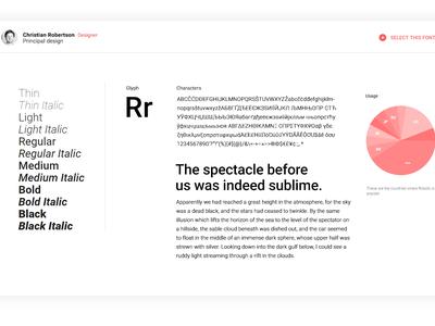 Roboto Font Redesign