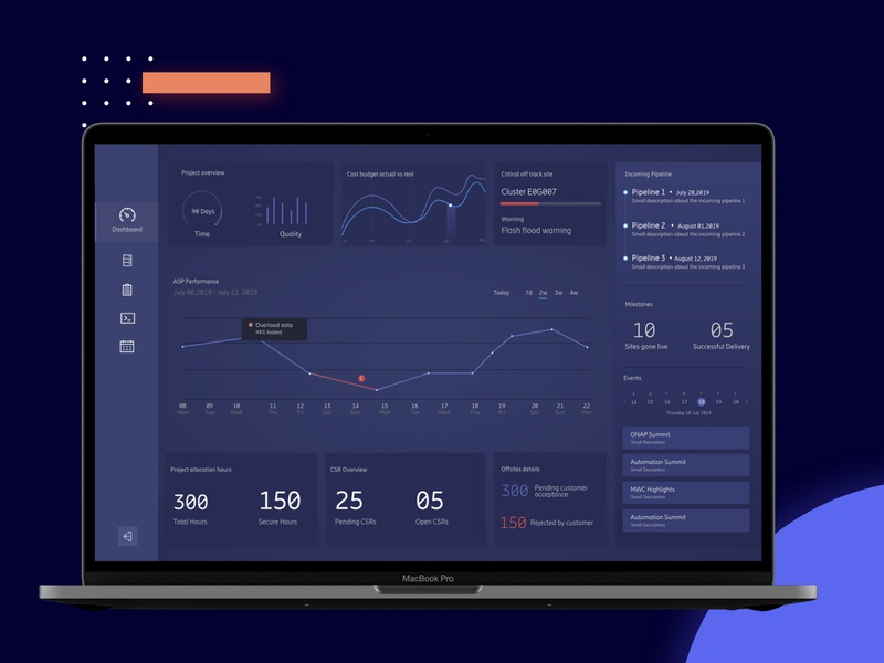 Project Overview Dashboard dashboard design