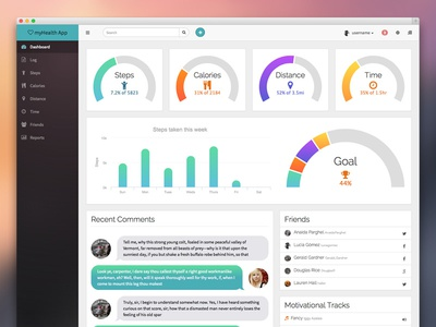 Health & Fitness Dashboard health fitness app ui ux bar pie donut chart highcharts chat