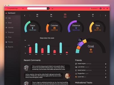 Dark Health & Fitness Dashboard health fitness app ui ux bar pie donut chart highcharts chat dark