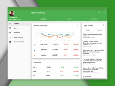 Material Design Google Finance Web material design polymer finance stocks google charts