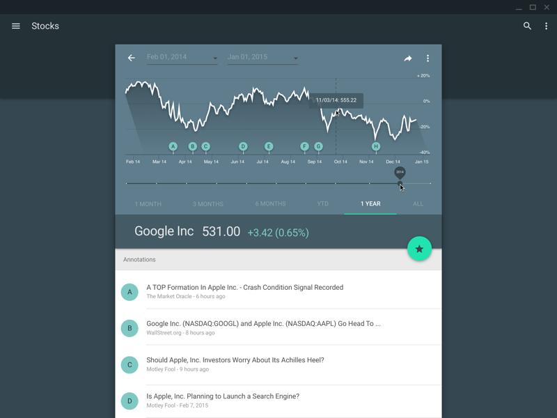 Material Design Charts material design google lollipop line chart line series