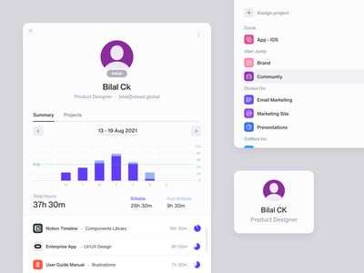 Tack - Member Profile modal timer tracker hours time dashboard admin stats chart ux ui clean projects graph member user profile