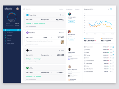 Expense Reporting App UI