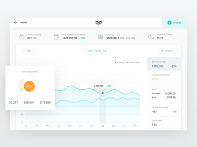 The new koodaa — ICO Dashboard white paper stats statistics investor finance graph chart clean ux dashboard ui